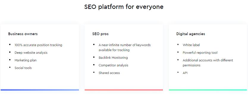 SE Ranking SEO platforms