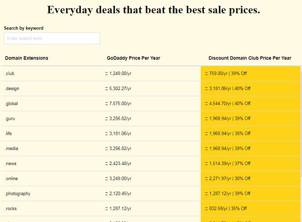 Dodaddy Domain Pricing