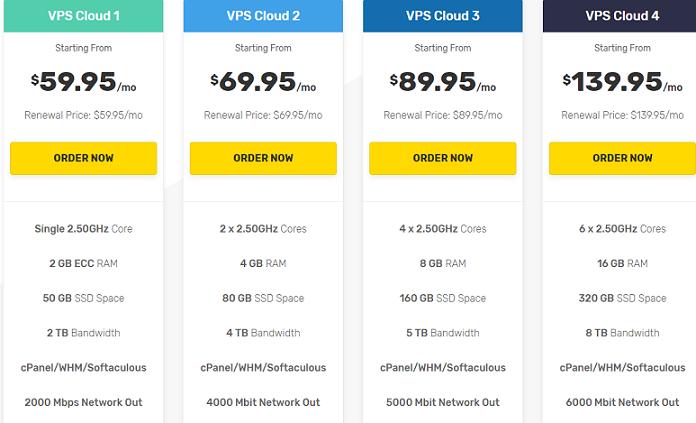 Fastcomet Cloud VPS