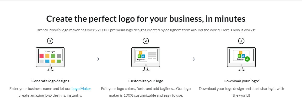 How to make logo using BrandCrowd